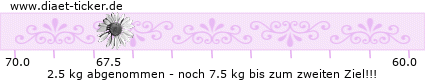http://www.ketoforum.de/diaet-ticker/pic/weight_loss/104856/.png