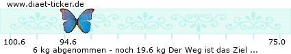 http://www.ketoforum.de/diaet-ticker/pic/weight_loss/111555/.png