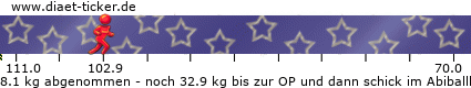 http://www.ketoforum.de/diaet-ticker/pic/weight_loss/114242/.png