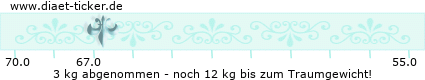 http://www.ketoforum.de/diaet-ticker/pic/weight_loss/11431/.png