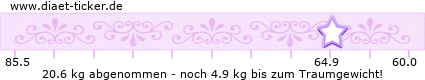 http://www.ketoforum.de/diaet-ticker/login/pic/weight_loss/123008/.png