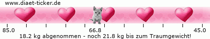 http://www.ketoforum.de/diaet-ticker/pic/weight_loss/16835/.png