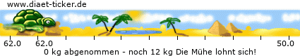 http://www.ketoforum.de/diaet-ticker/pic/weight_loss/25092/.png