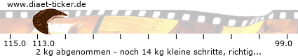 http://www.ketoforum.de/diaet-ticker/pic/weight_loss/28352/.png
