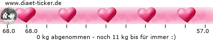 http://www.ketoforum.de/diaet-ticker/pic/weight_loss/31499/.png