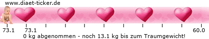 http://www.ketoforum.de/diaet-ticker/pic/weight_loss/31961/.png