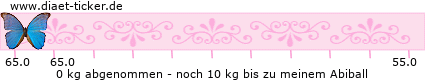 http://www.ketoforum.de/diaet-ticker/pic/weight_loss/38128/.png