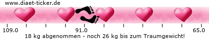 http://www.ketoforum.de/diaet-ticker/pic/weight_loss/38369/.png