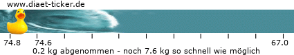 http://www.ketoforum.de/diaet-ticker/pic/weight_loss/38423/.png