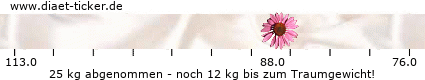 http://www.ketoforum.de/diaet-ticker/pic/weight_loss/478/.png