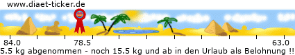 http://www.ketoforum.de/diaet-ticker/pic/weight_loss/48013/.png