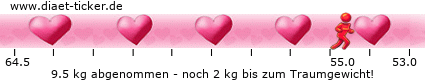 http://www.ketoforum.de/diaet-ticker/pic/weight_loss/55991/.png