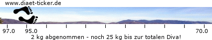 http://www.ketoforum.de/diaet-ticker/pic/weight_loss/65644/.png