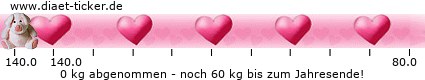 http://www.ketoforum.de/diaet-ticker/pic/weight_loss/66313/.png