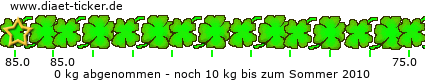 http://www.ketoforum.de/diaet-ticker/pic/weight_loss/70151/.png