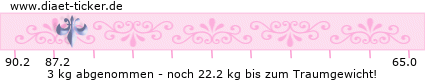 http://www.ketoforum.de/diaet-ticker/pic/weight_loss/72715/.png