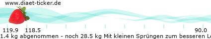 http://www.ketoforum.de/diaet-ticker/pic/weight_loss/85299/.png